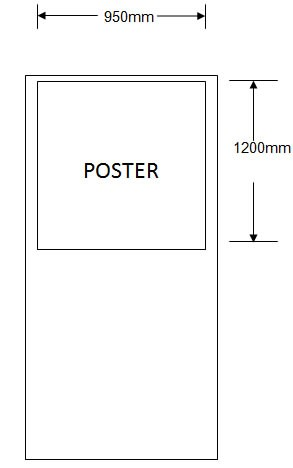 Poster size recommendation